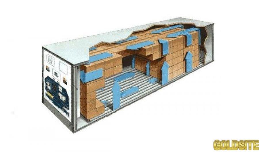 Морские рефрижераторы в Украине цена то 7500 $