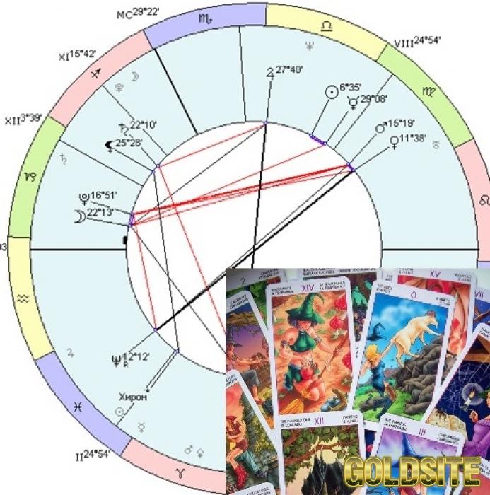 Астрология и таро – консультации по личным вопросам
