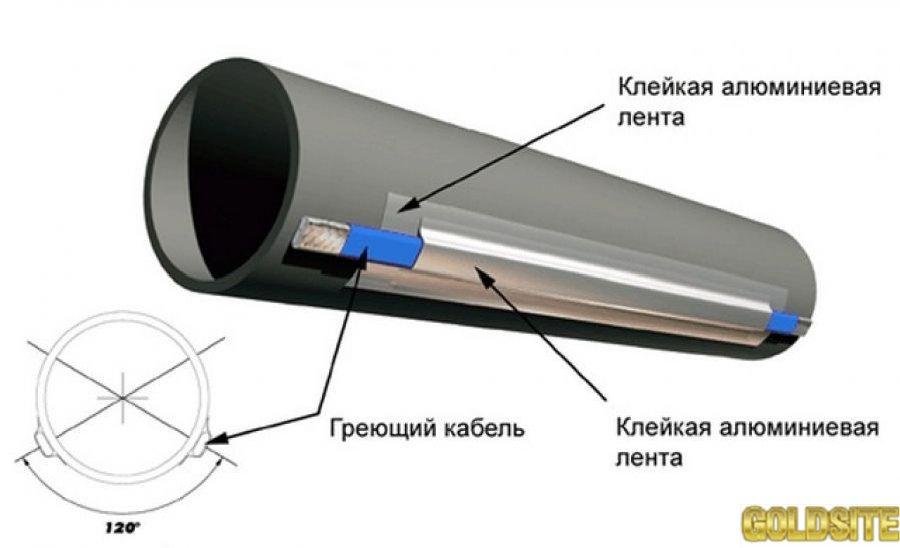 Алюминиевый скотч лента купить ширина 50мм,  75мм,  толщина 40мкм