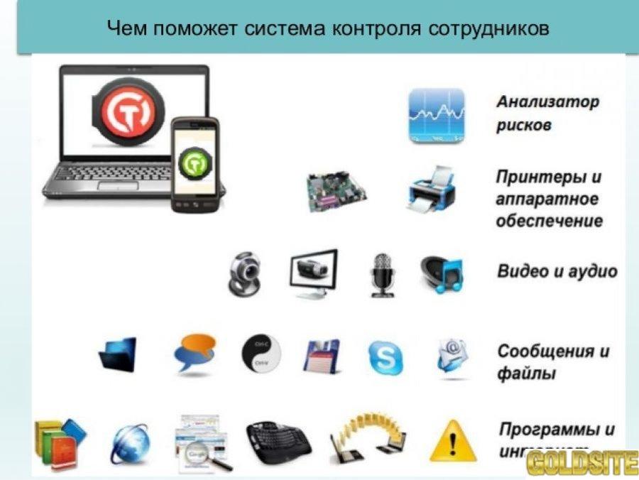 Система контроля работников офиса